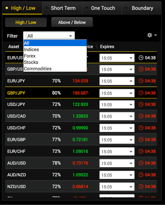 Latest binary options no deposit bonus