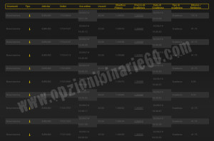 30 seconds binary options strategy 2 june 2014
