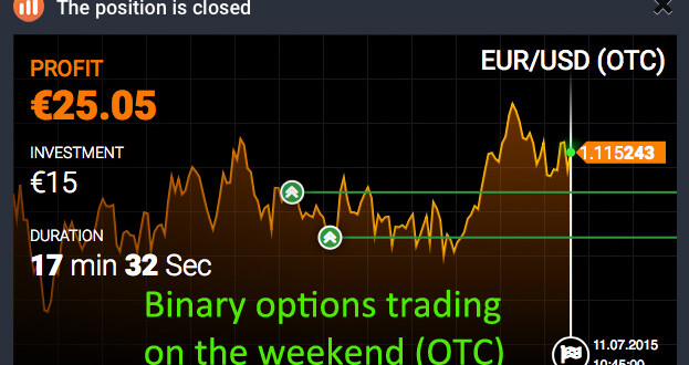 binary options signals european commission
