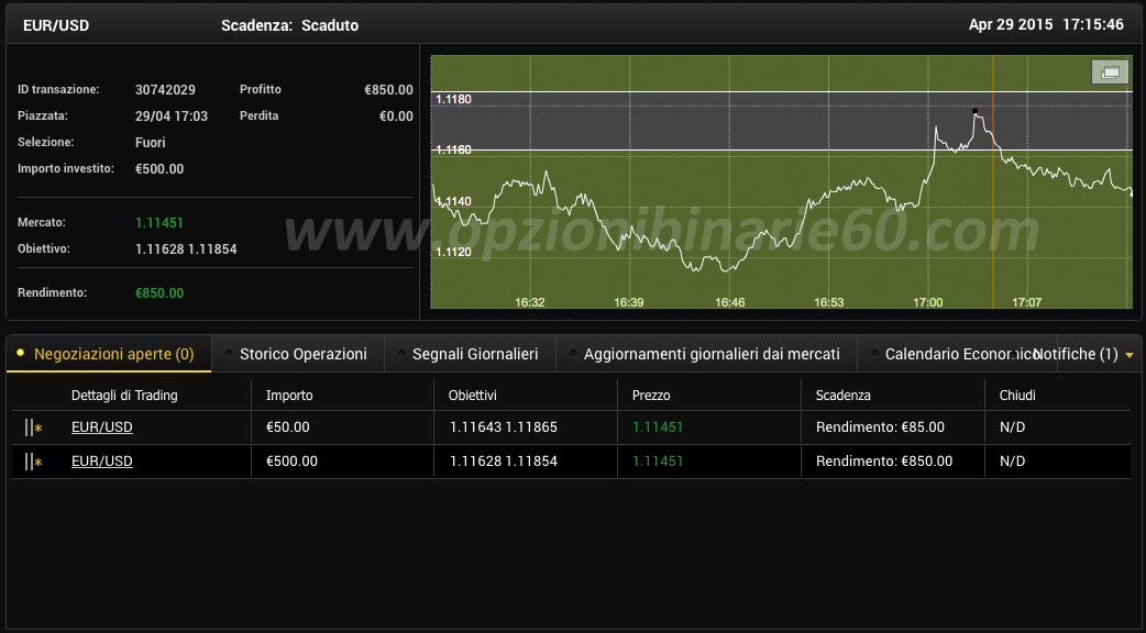 Binary option closed form