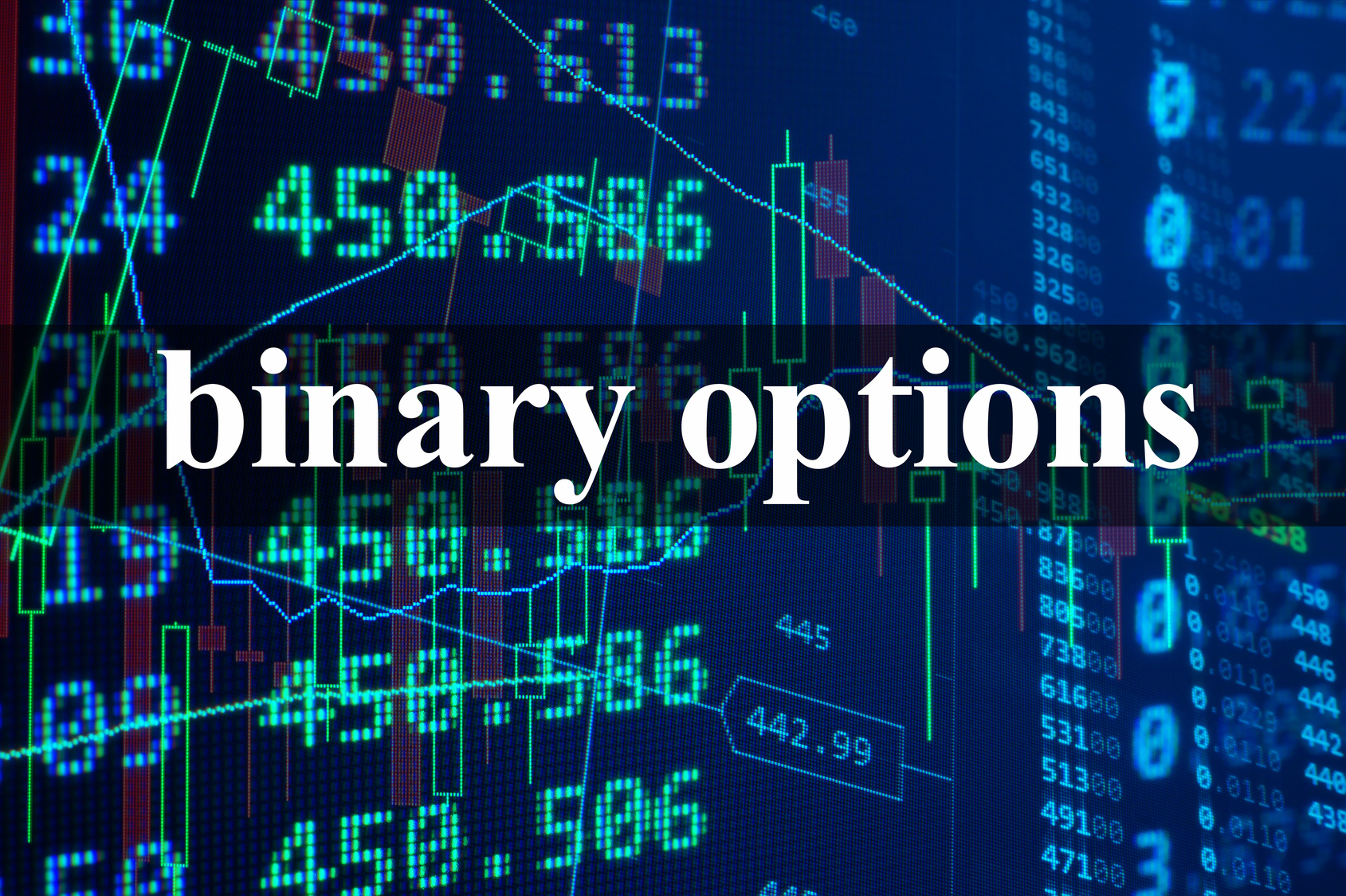 What is binary options market